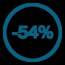 54 percent icon