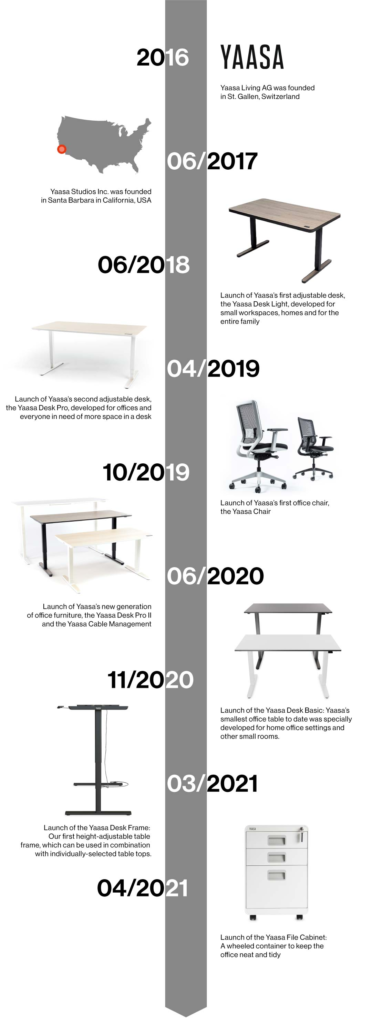 During the past years we developed many smart office solutions.